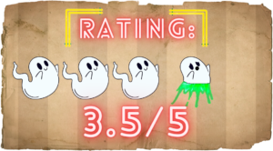 Rating of After Blue Dirty Paradise